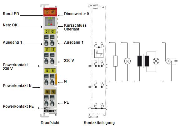 Darstellung der KL2751