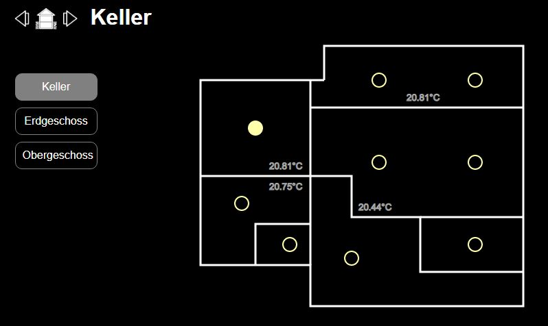 Visualisierung - Darstellung Zustand des Kellers